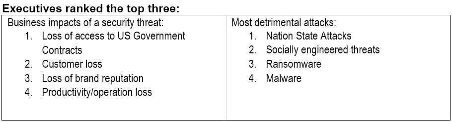 Executive-Ranked-Top-3